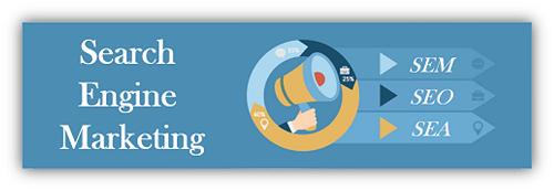 SEM, SEO und SEA: Alles zum Suchmaschinenmarketing